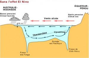 effet-el-nino1